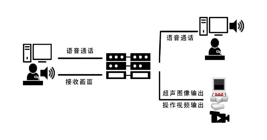 超声波诊断器电路